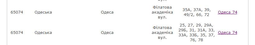 Индекс в адресе Алиэкспресс