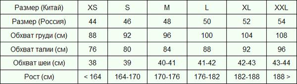 Таблица размеров курток на Алиэкспресс для мужчин и парней