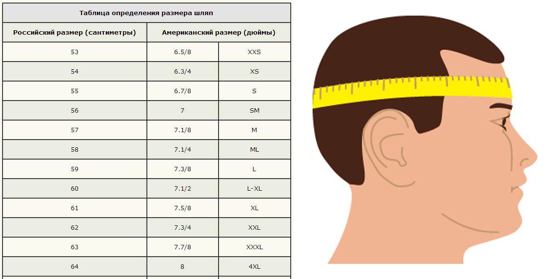 Как выбрать размер шапки, шляпы и других головных уборов на Алиэкспресс