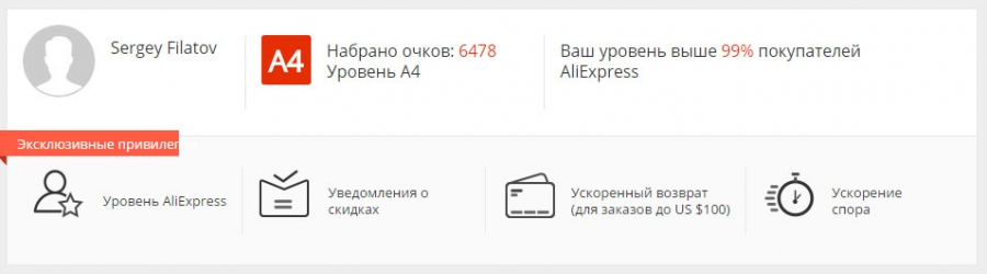 Уровень пользователя Алиэкспресс