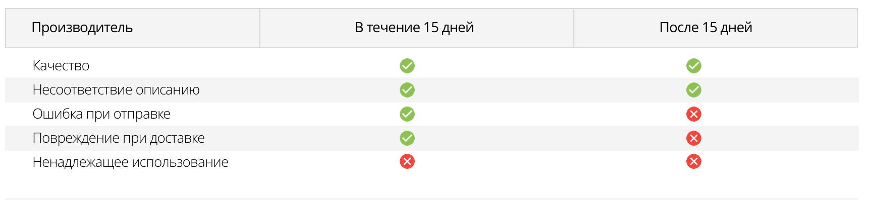 МОЛНИЯ Алиэкспресс
