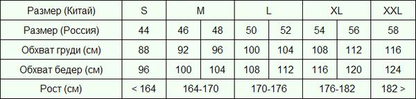 Таблицы переводы размеров Китай